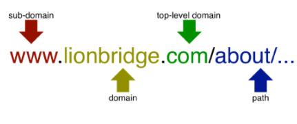 Categorías de dominios en internet