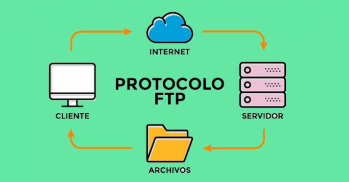 Que es FTP o File Transfer Protocol